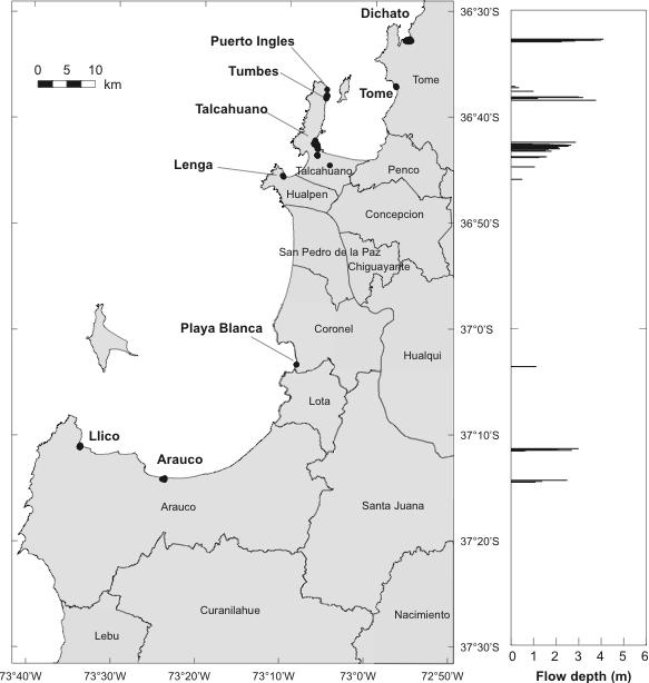 Fig.4 Longshore distribution of measured flow depths, which were measured