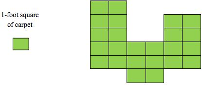 Apply knowledge of area and perimeter to solve real world and mathematical problems (Standard 4.MD.3) Standard 4.MD.3 Apply the area and perimeter formulas for rectangles in real-world and mathematical problems.