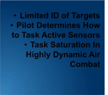 Engage Targets Pilot Left With Reduced Time to Act Limited ID of