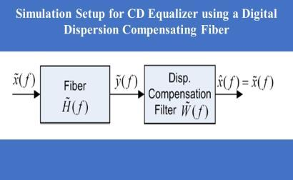 Fiber Optic Coherent QPSK Systems with
