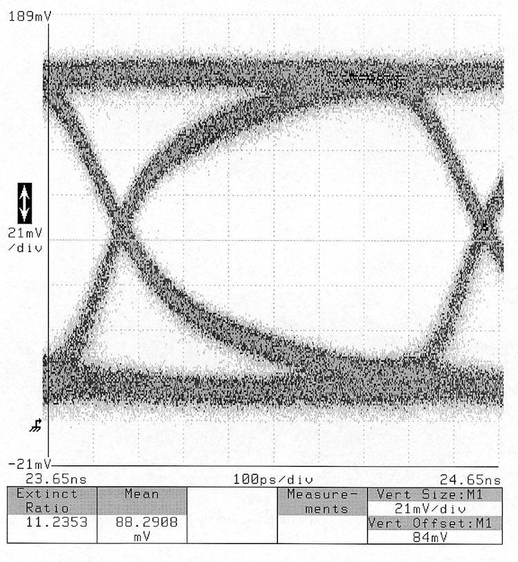 1134 JOURNAL OF LIGHTWAVE TECHNOLOGY, VOL. 18, NO. 8, AUGUST 2000 B. Description of the Procedure Fig. 13. Eye diagram of SSG-DBR laser stabilized at 192.7 THz, directly modulated at a bit rate of 1.