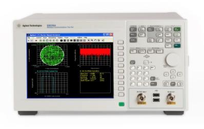 Synchronized & phase coherent signals