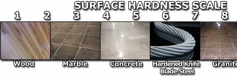 HOW TO USE THIS MANUAL Marble - Resurface & Refinish 3 Part Instructional Guide IT IS IMPORTANT THAT YOU FULLY READ AND UNDERSTAND ALL OF THE INSTRUCTIONS IN THIS MANUAL BEFORE BEGINNING.