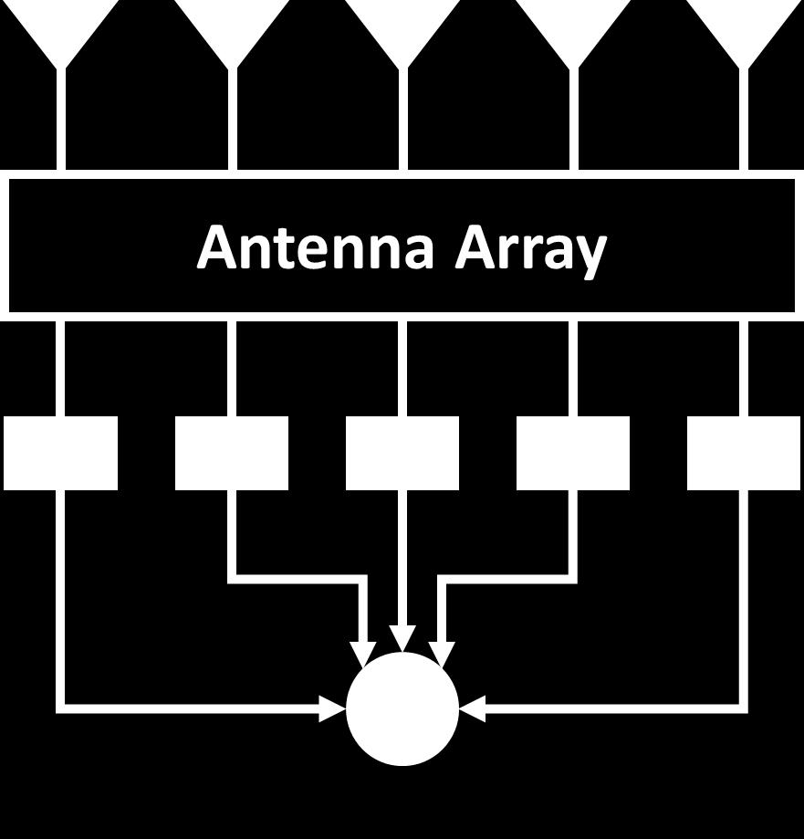antennas with different weights.