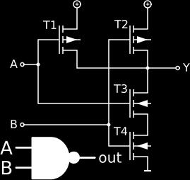 gate: output 0 (NOT 1) if all inputs 1 Any