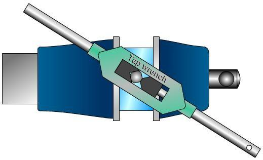 Cutting an internal screw thread Taps are held in a tap wrench. The taper tap is screwed into metal first by turning the tap wrench 1½ turns clockwise, then ½ a turn back.