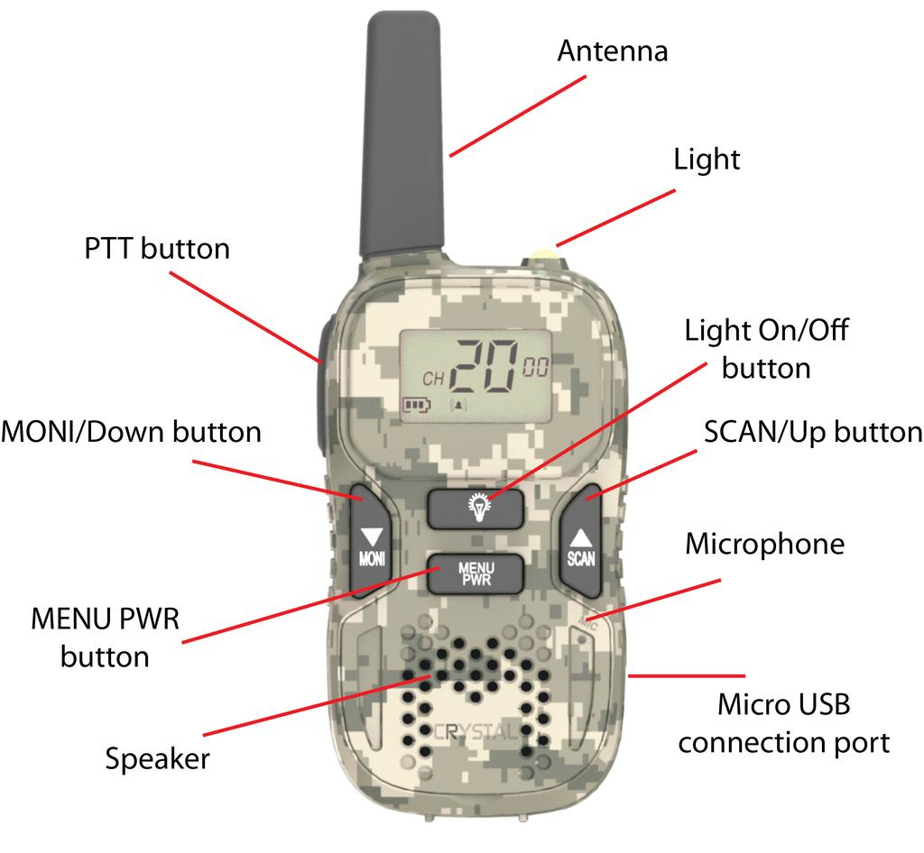 Transmitting Range The talk range will depend on your surroundings and environment it will be affected by obstructions such as hills or buildings. Don t try to use two radio units when less than 1.
