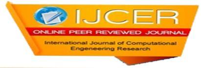 International Journal of Computational Engineering Research Vol, 04 Issue, 4 Experimental investigation of crack in aluminum cantilever beam using vibration monitoring technique 1, Akhilesh Kumar, &