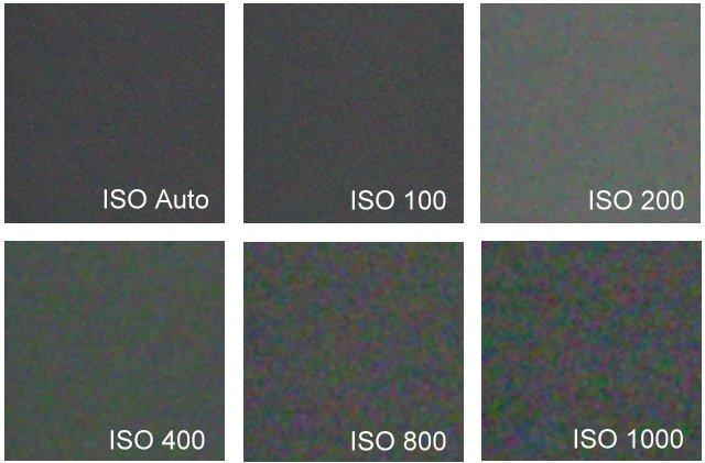 The cost of increasing ISO is that the noise or grain in your shots also begins to increase.