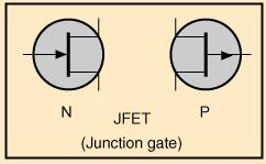 Other Features of N JFET JFET is unipolar device since only majority carriers transport in the channel