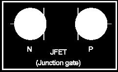 p-channel types, since electrons have higher mobility than holes The gate current is approximately