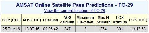 DX! OPERATING TECHNIQUE To sum up, I will relate the steps: 1) Verify if the satellite is operational at http://www.amsat.org/status/ 2) Check the UTC time of the pass at http://www.amsat.org/track/index.