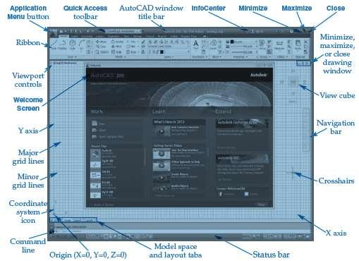 Fig. 3.2: The default AutoCAD window with the Drafting & Annotation workspace active. 1. Drawing Area: The drawing area covers a major portion of the screen.