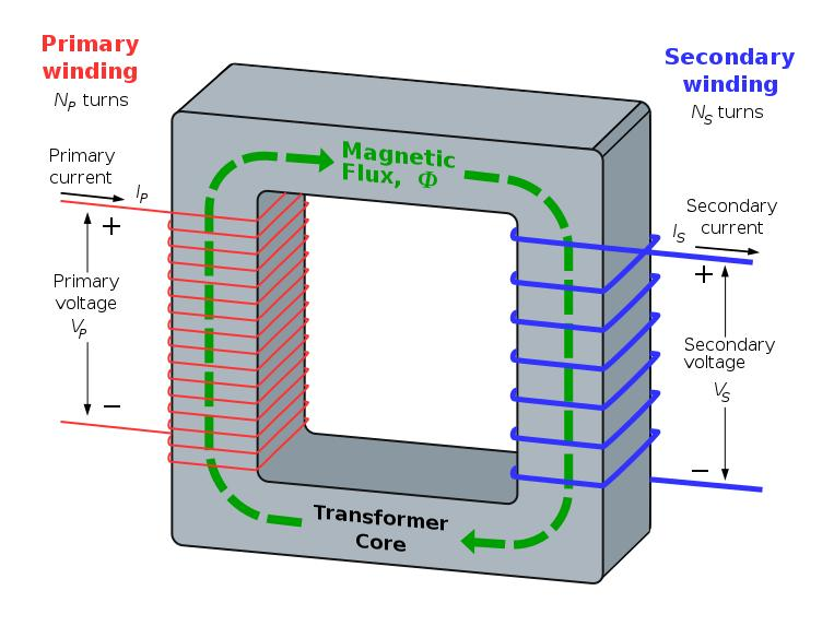 Theory A Full Wave Recifier is a circui, which convers an ac volage ino a pulsaing dc volage using boh half cycles of he applied ac volage.