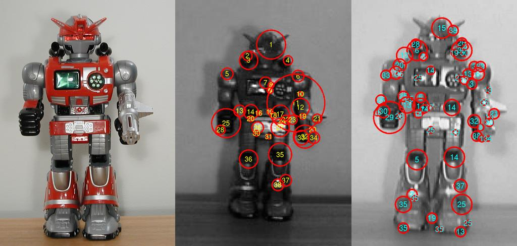 Figure. Toy robot detection results comparing Sony NTSC Camera and matched keypoints from QuickCam Pro reproduced keypoints, on average 8% were recovered.