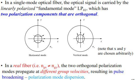 Multimode Dispersion (also Modal Dispersion) caused by different modes traveling at different speeds characteristic of multimode fiber only can