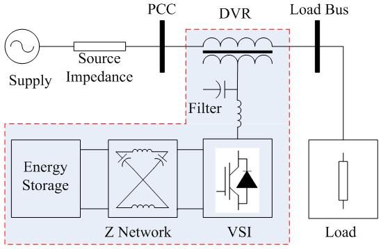 Aust. J. Basc & Appl. Sc., 5(5): 287-295, 20 Fg. : Z-source based structure of DVR. Fg. 2: Voltage ype Z-Source Inverter. Fg. 3: Equvalent crcut of ZSI.