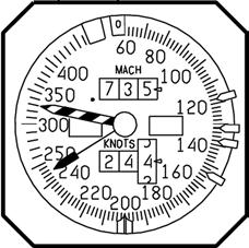 These basic flight instruments are required to display information concerning: heading altitude airspeed rate of turn rate of climb (or descent) attitude (relative to the horizon).