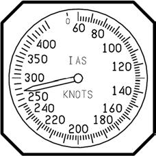 A multifunction display (MFD) can be: (a) used only for basic flight information (b) configured for more than one type of information (c) set to display information from the standby magnetic compass.