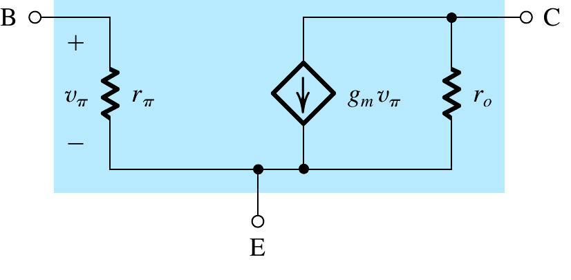 slope = g m Transconductance g m If we look at the change in i c with v be (ac component of