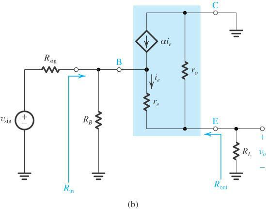 Common Collector Figure 5.63 (a) An emitter-follower circuit based on the structure of Fig. 5.59.
