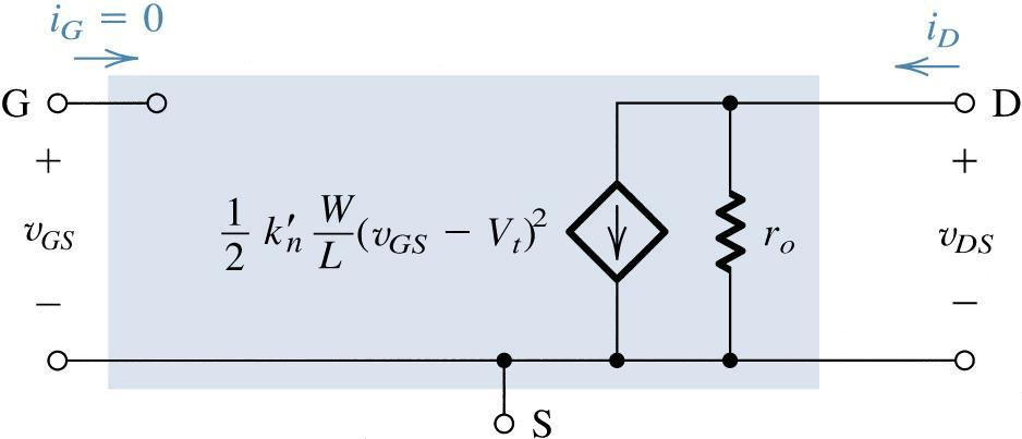 n-channel MOSFET in saturation, incorporating the