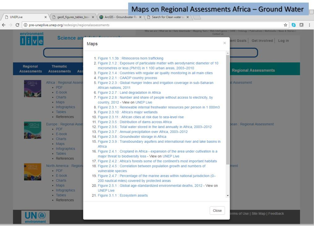 The development of assessments and Environment Live goes hand in hand. For example, all maps used in the regional assessments can be found on Environment Live with a link to the source data.