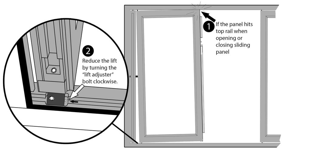 Adjusting Lift for All Sliding Panels A1 1. If top of swing panel contacts top rail. 2.