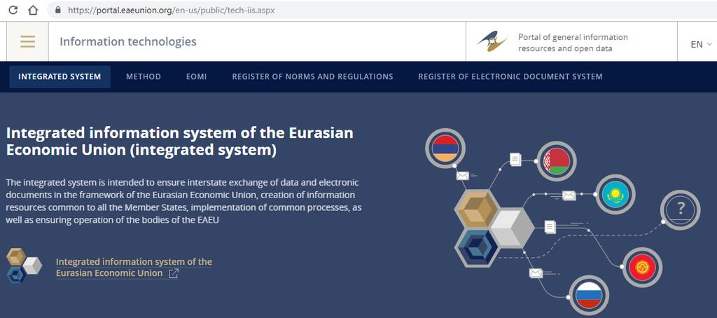 Eurasian Technology Transfer Network create a common network system for finding technology developers and enterprises interested in them; create a common network