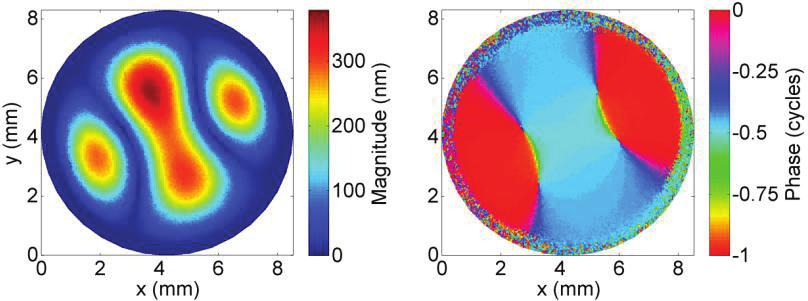 FIGURE 3. Full-field transfer function magnitude (left) and phase (right) maps of a stretched rubber membrane, 3805.5 Hz, 100 db SPL. Data extracted from the same measurements as Fig. 2. 3. RESULTS 3.
