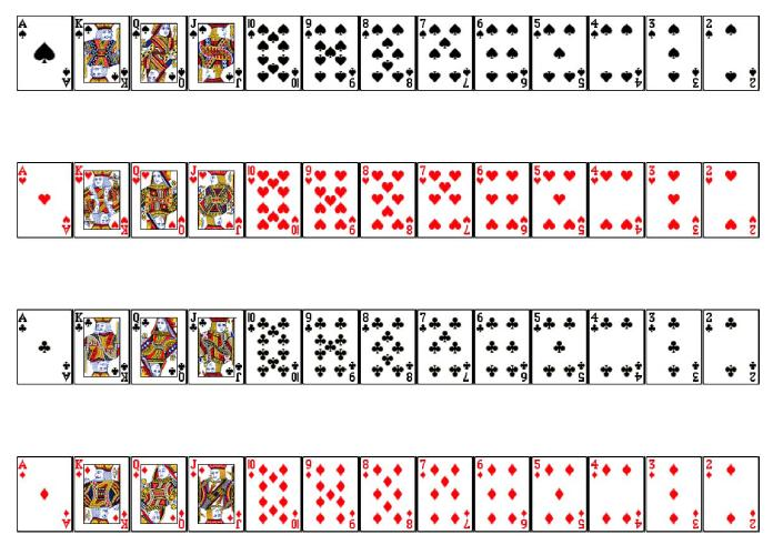 Example 9: If one card is drawn from a well-shuffled standard 52-card deck, what is the