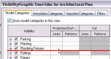 6 On the Model Categories tab, note that Plumbing Fixtures has no overrides in place.