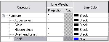 4 In the Object Styles dialog box, in the Shelf line, click the Line Color button. Select any color from the Color dialog box. Click OK. 5 To see just the symbolic lines, activate the Ref.