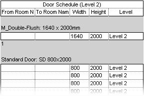 27 Click OK to close each dialog box. Here, the schedule table displays the criteria you just defined. For the moment the two new parameter fields (From Room Name to Room Number) are empty.