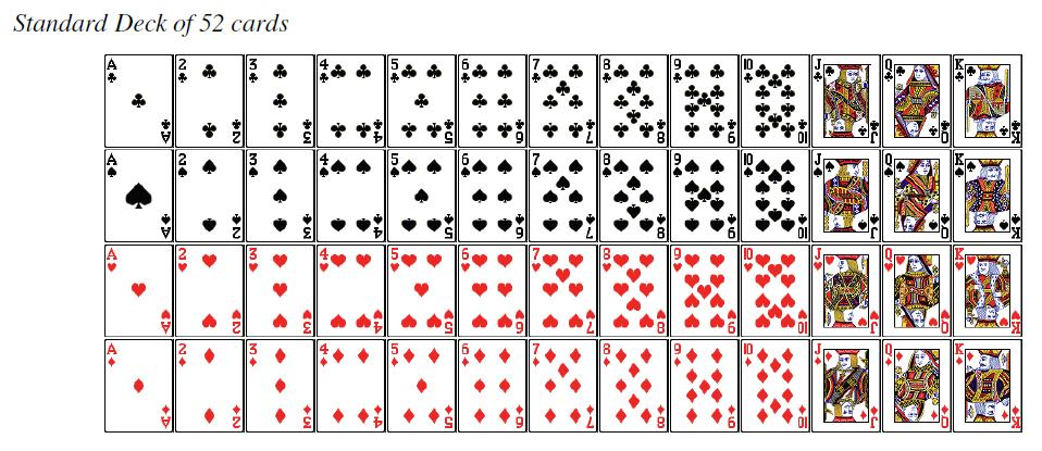 7.2 Practice Ex 3. A card is drawn from a well-shuffled deck. Find: a) P( ) b) P(ace) c) P(red) d) P(7 or K ) 7.2 Practice 1.