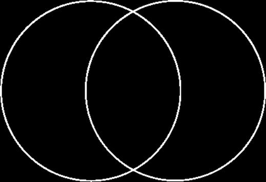 5. Use the Venn diagram to classify the