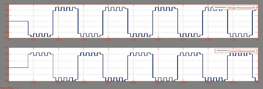 Study of Harmonics and THD of Nine Phase PWM Inverter Drive with CLC Filter 373 Fig.1.