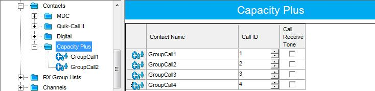 Set unique Call ID for each group (Fig.12). Fig.