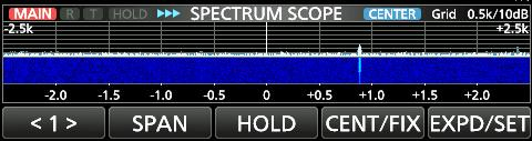 5 SCOPE OPERATION Spectrum scope screen (Continue) DDCenter mode Displays signals around the operating frequency within the selected span.