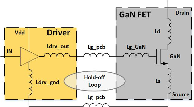Challenges of GaN Designs with External Driver Driver Bias Voltage: GaN gate bias is critical to its performance and longterm device