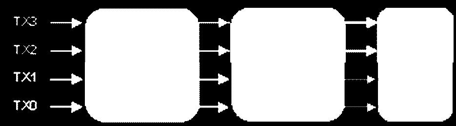 Serial Clock (SCL) and Serial Data (SDA) are required for the 2-wire serial bus communication interface and enable the host to access the QSFP memory map.