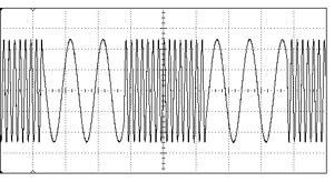 Non-linear Effects in Modulation Variations in x-rx distance, and fading events, imply variable amplification is needed Difficult to build amplifiers that are linear over a wide voltage range (not to