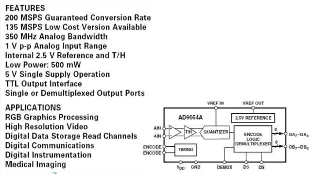 Analog to Digital Converters (ADC) Rferences  Types of AD converters