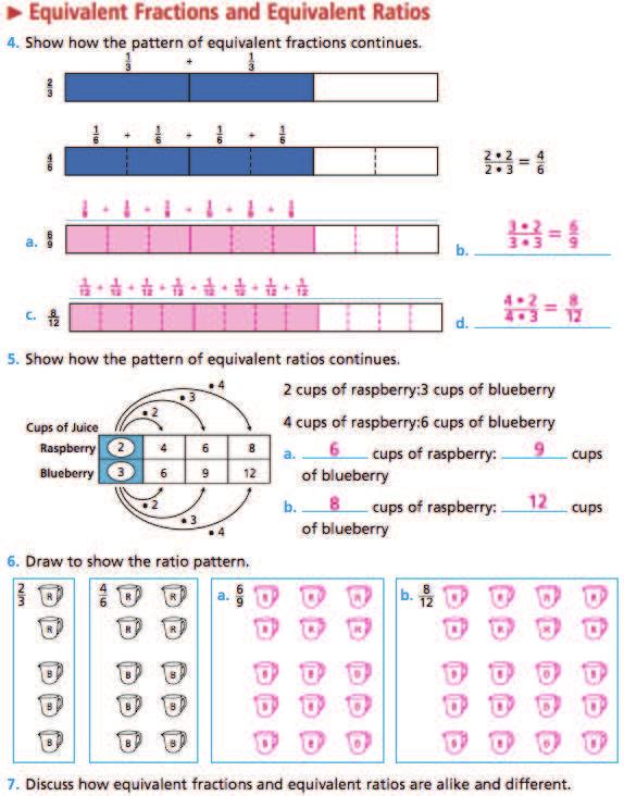 Multiplication to ratio proportion and fractions within the common equivalent fractions and equivalent ratios are different karen c fandeluxe Choice Image