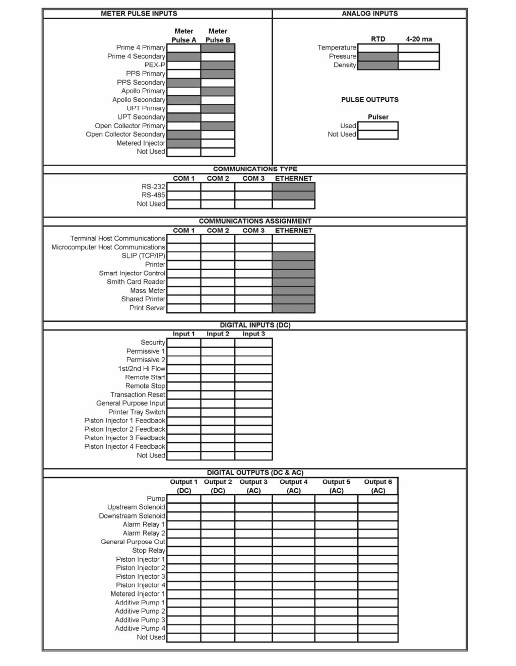 Smith Meter Microloadnet Pdf 74147 Datasheet Table 6 Microload