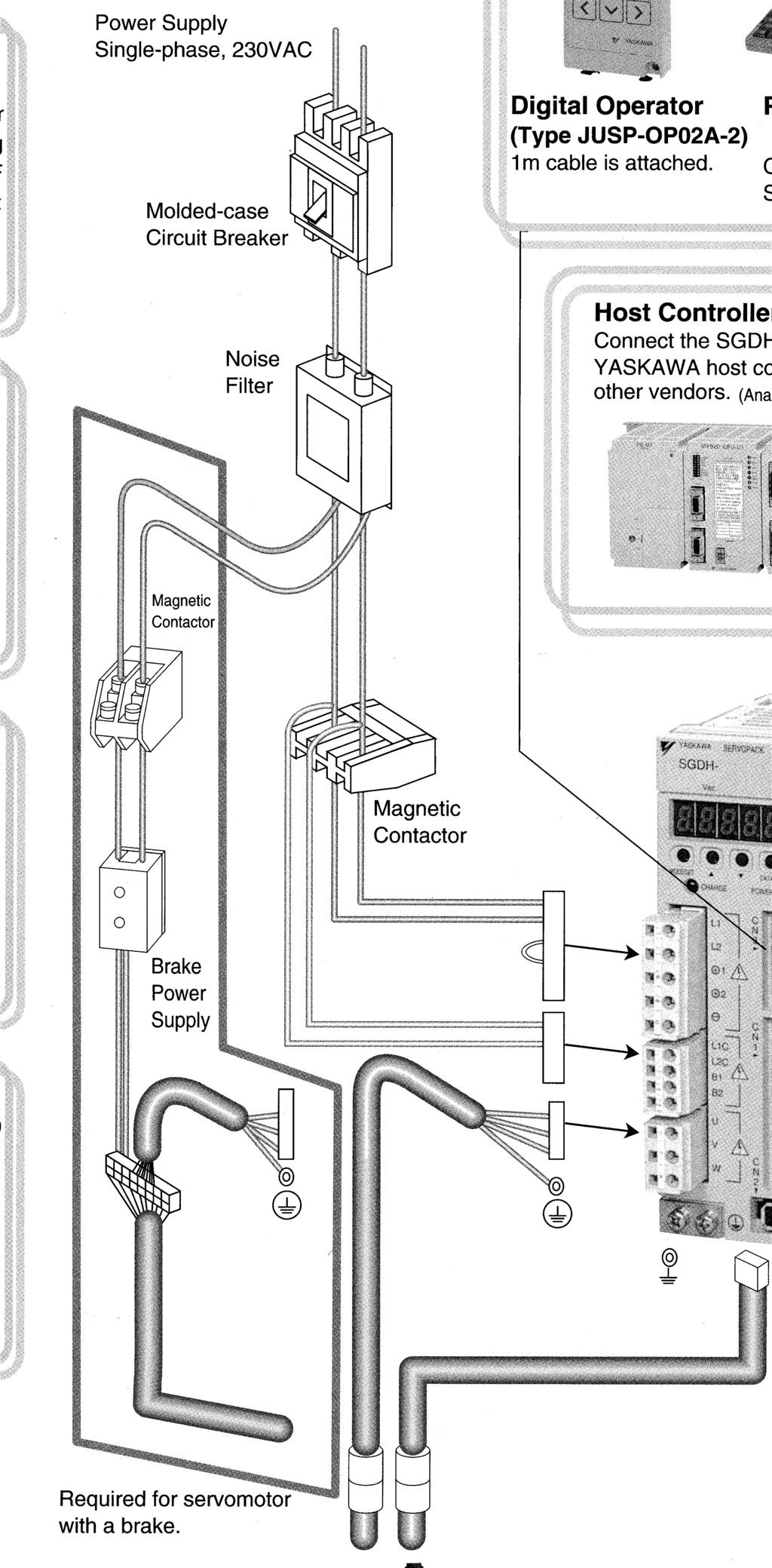 Servo System Products Pdf Wiring Permanent Magnet Latching Contactors For Nonmotor And Lighting Product Overview Single Phase 30w To 1500w 230v Ac Molded Case Circuit