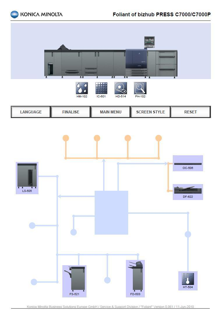bizhub PRO/PRESS C7000series 121 Installation For detailed Installation information please use the