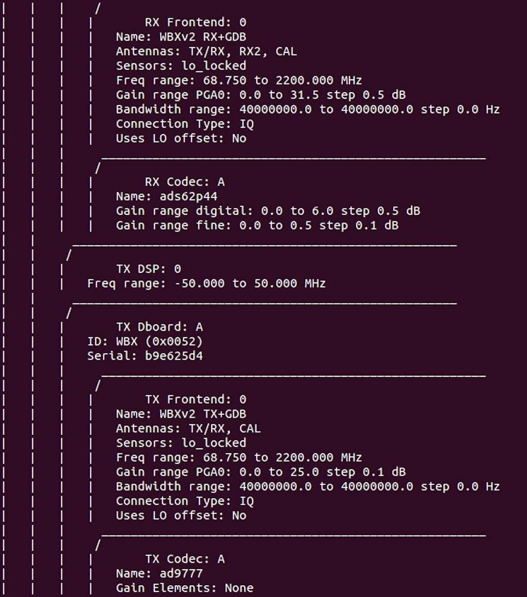 A Hands On Introduction To Sdr With Usrp And Gnu Radio Part 2 Filebasic Wiring Diagrams Of Dimmersjpg Wikimedia Commons 20 Uhd Utilities Probe