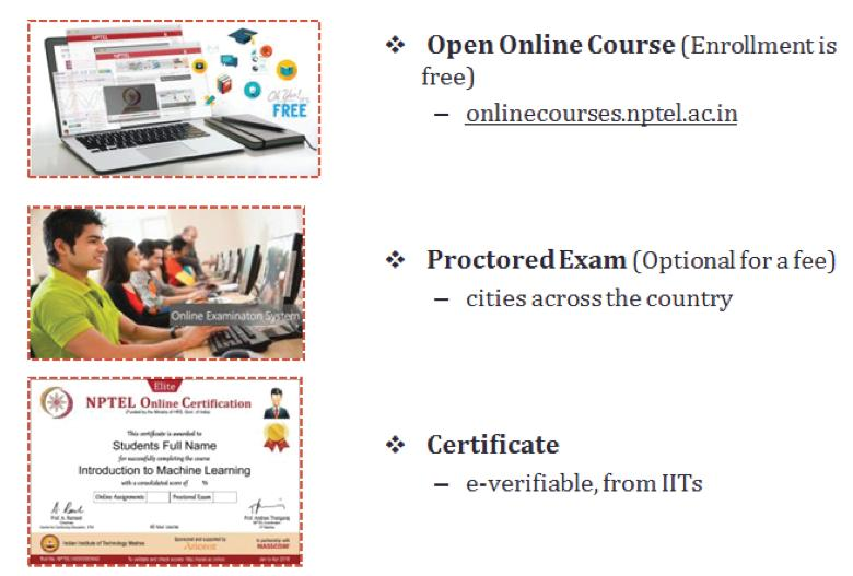 National programme on technology enchanced learning certificates nptel online certification the objective of enabling students obtain certificates for courses is to make students ccuart Image collections