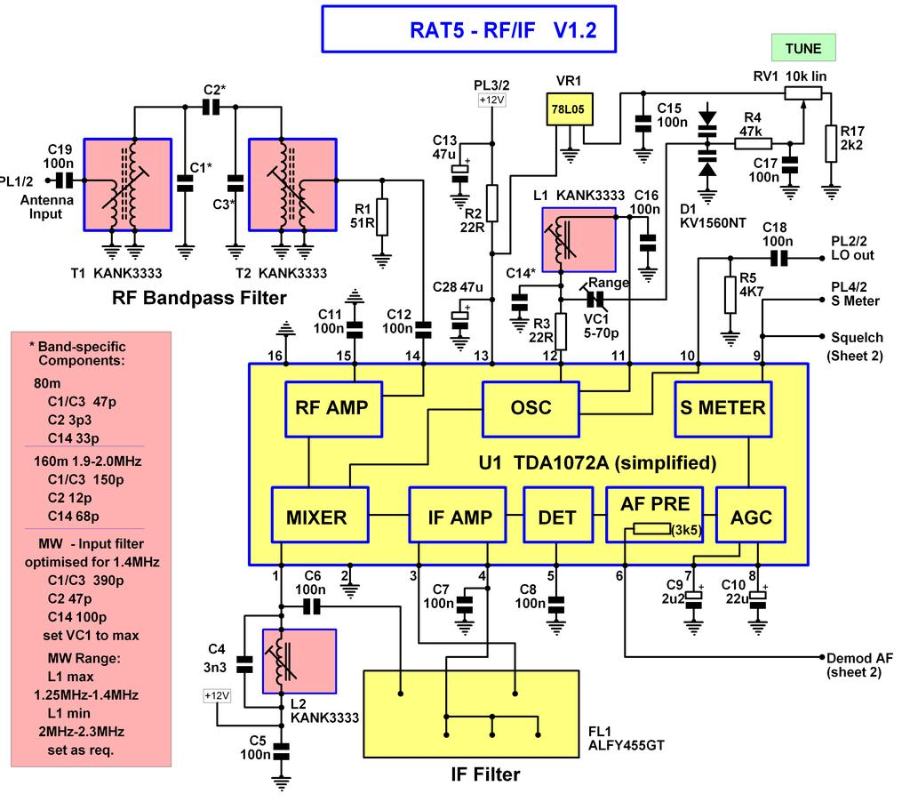 Rat5 Information Manual October Pdf Two Ic Am Radio Kit With Training Course Model Am780k Electronic Figure 21 Rf And If Circuit A Low Side Lo On 80m High